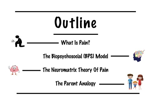 Addressing Pain Outline